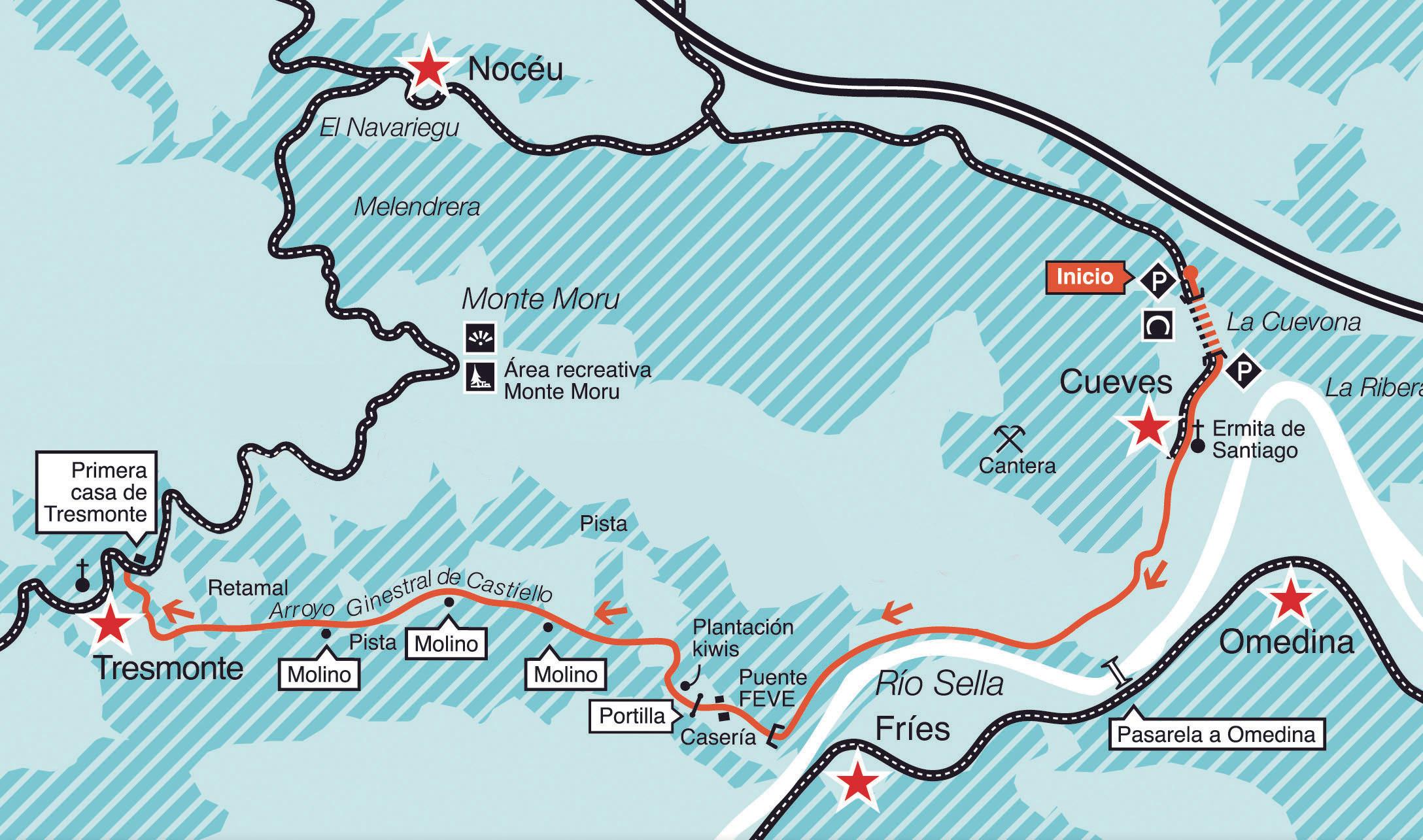 Mapa ruta de Los Molinos